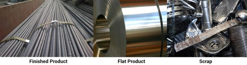 Steel Industry: Giving Strength to Construction