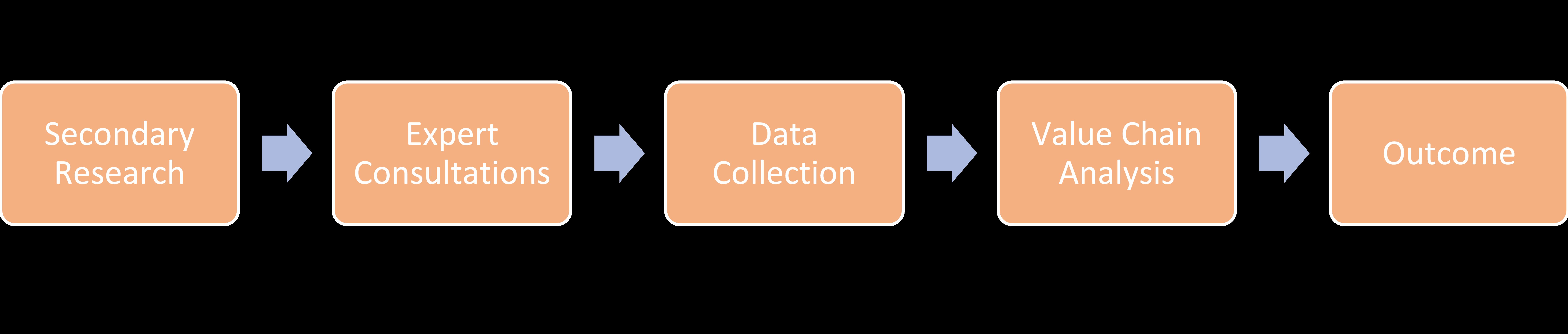 JANO Case Study Diagram
