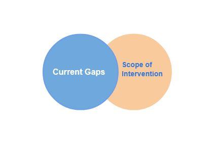 a2i Diagram Image