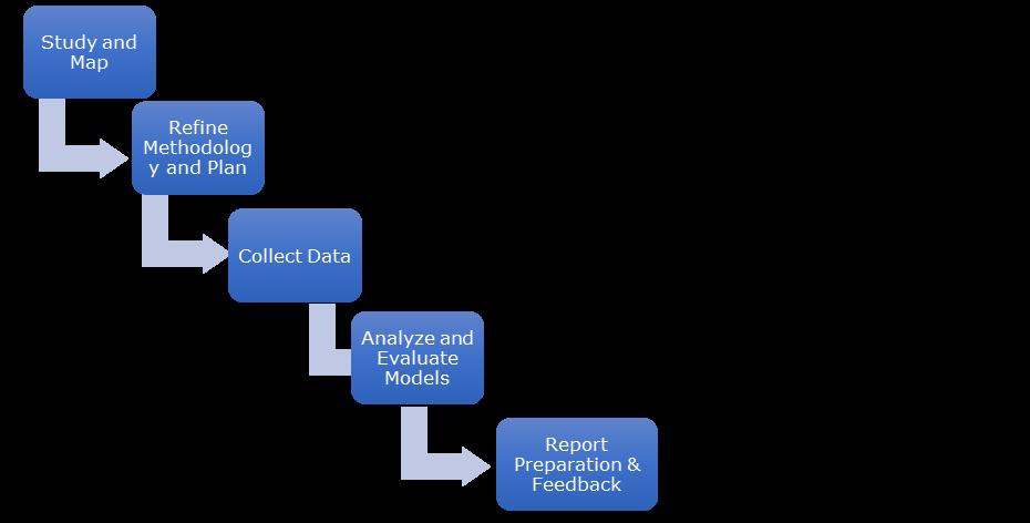 VEI Case Study diagram 1